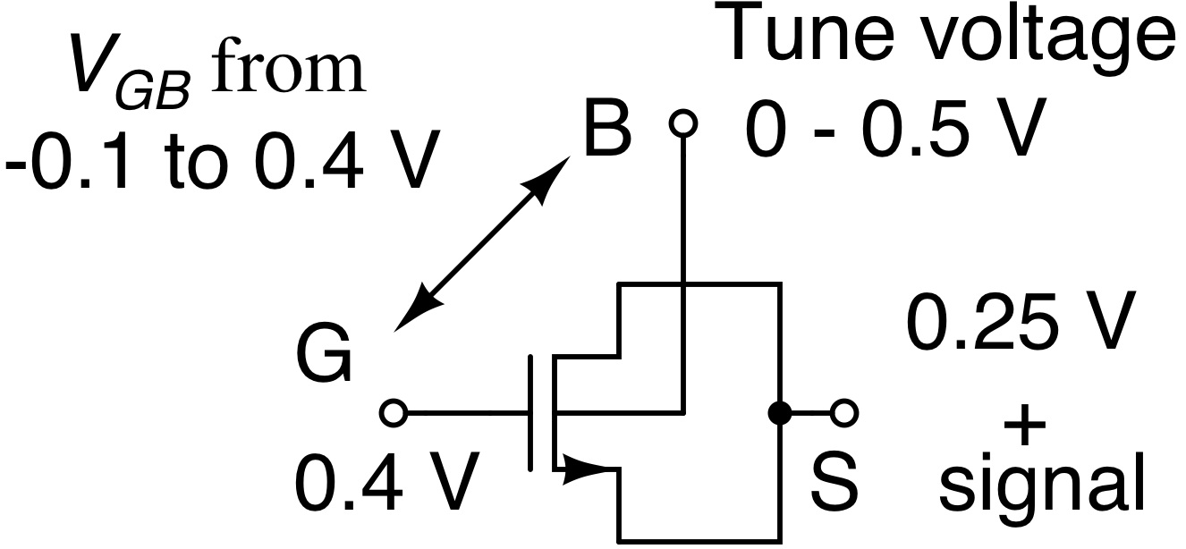research work  analog circuit design techniques at 0 5
